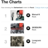 reverbnation_rockcharts_ch_20130820