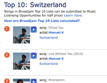 Broadjam_Top10_Switzerland_20170313