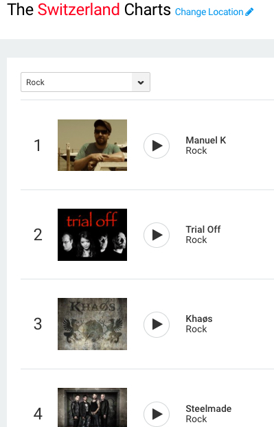 No 1 On The Reverbnation National Rock Charts For Switzerland Again