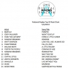 DRT_National_Airplay_Top50_Rock_Chart_20140503